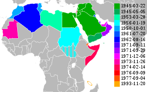 300px-Arab_League_History.svg.png