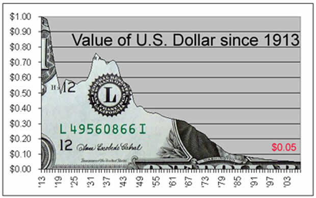 dollar-value-23