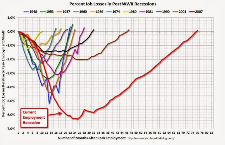 jobs.recovery.am